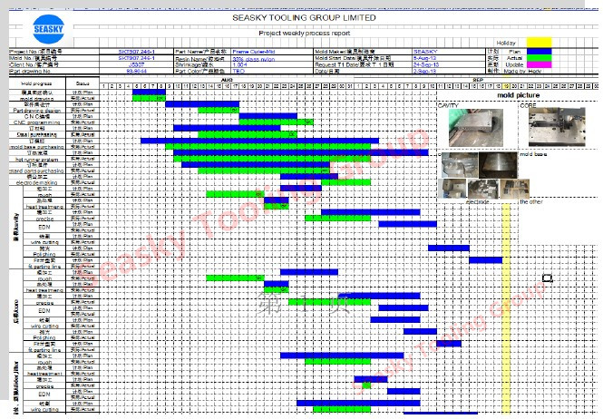 Platic chair mould making weekly report with picture
