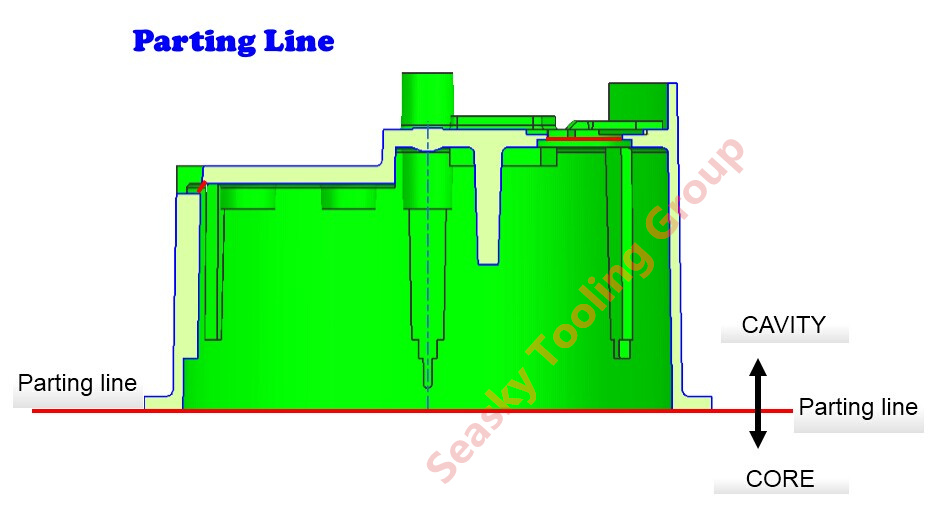 Plastic injection mold parting line